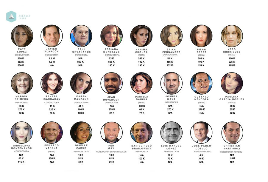 Influencers Capital DIgital